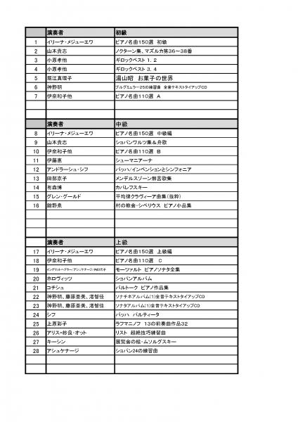 CD Sheet1